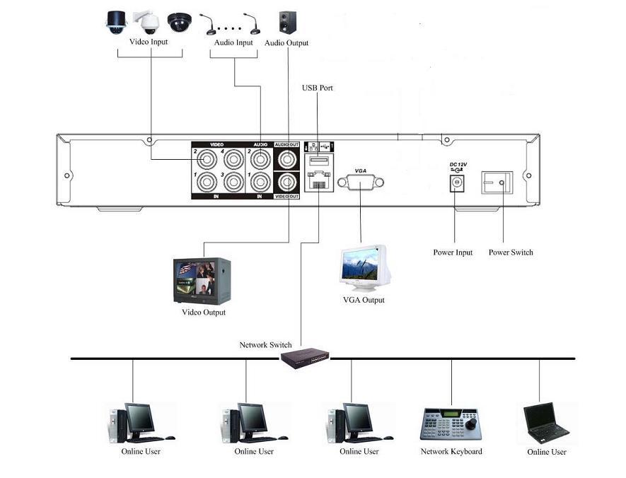 Схема подключения RVI-r04la